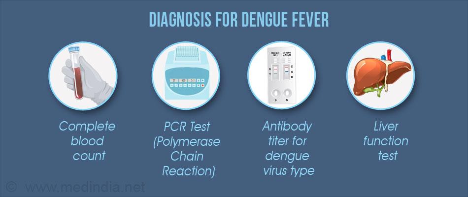 diagnosis-for-dengue-fever